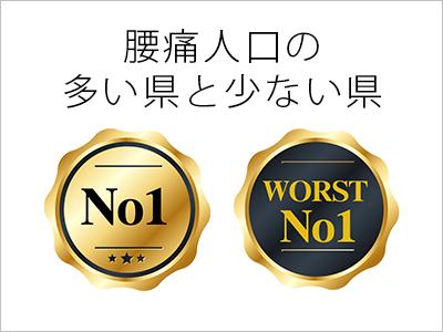 【腰痛トリビア】<br>腰痛全国ランキング